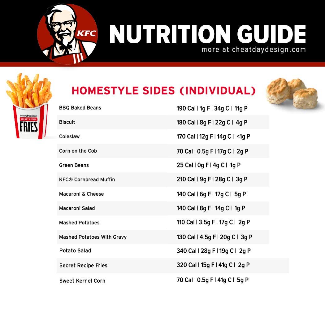 KFC Sides Calories