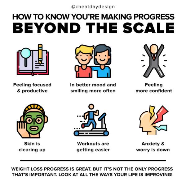 ways to measure progress