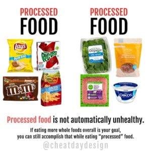 Is processed food unhealthy