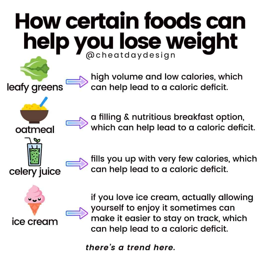 how foods can help you lose weight