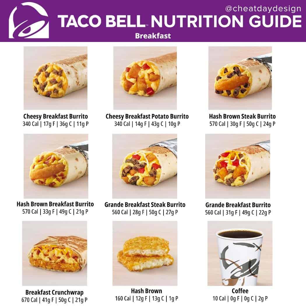 Taco Bell Menu Breakfast Nutrition