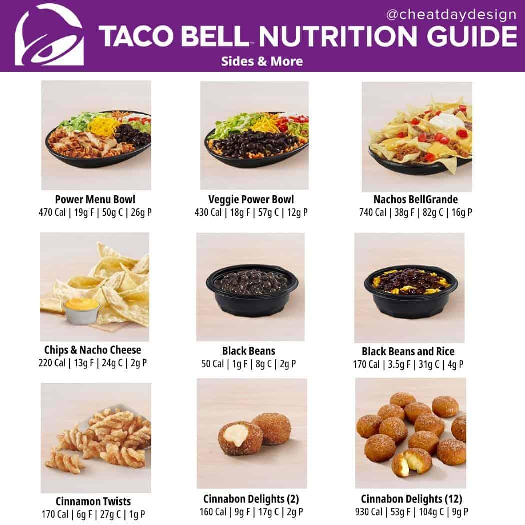Taco Bell Menu Sides Nutrition