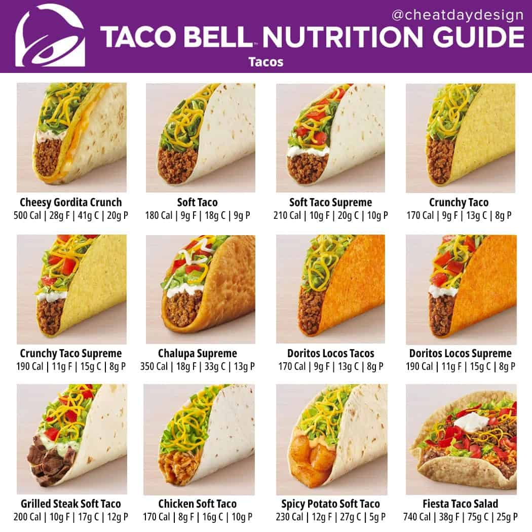 taco bell nutrition guide