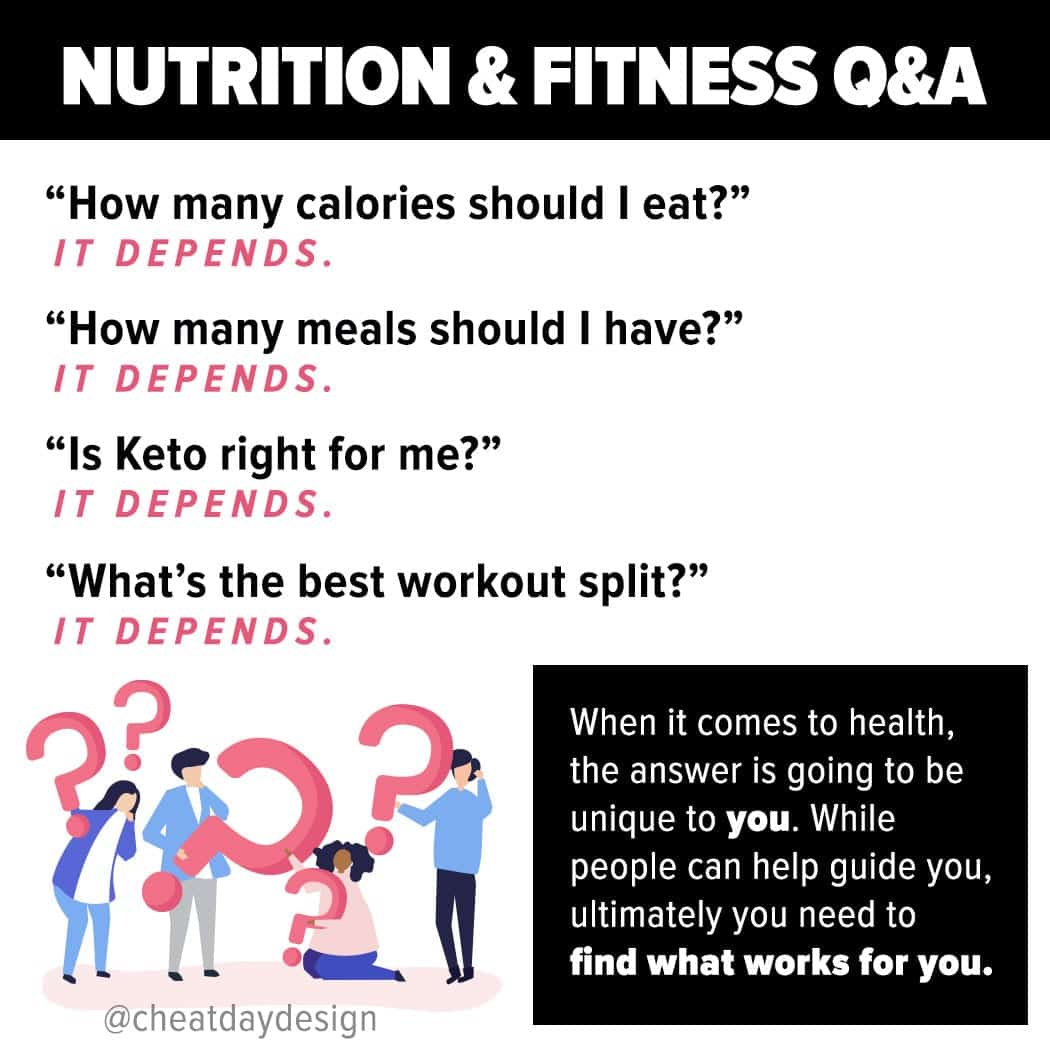 health and fitness questions