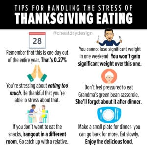 Thanksgiving eating stress