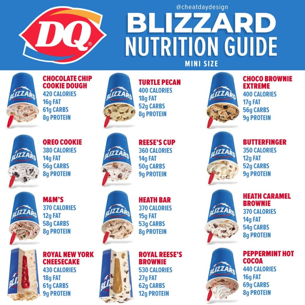 DQ Blizzard Nutrition Guide