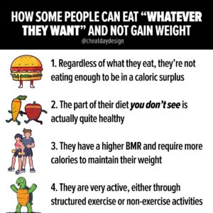 How some people can eat whatever they want