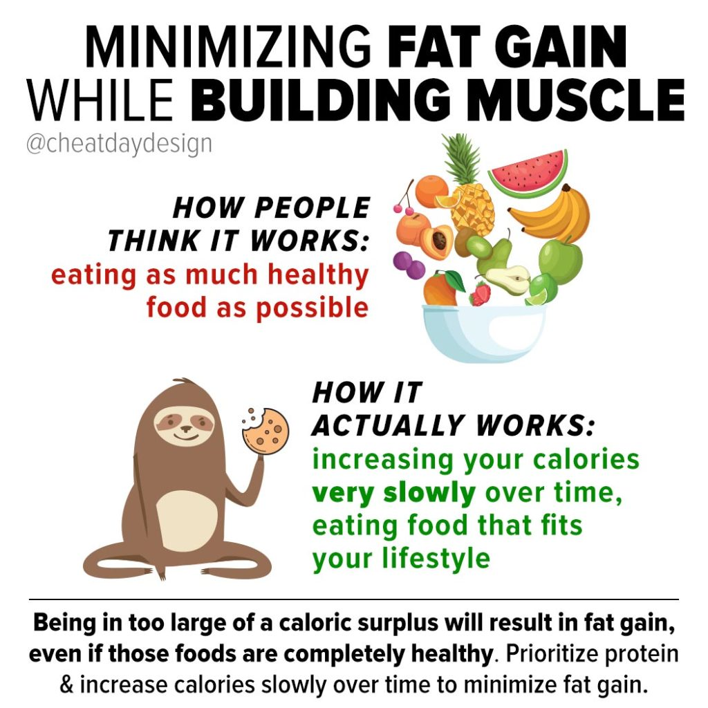Minimizing fat gain in a bulk