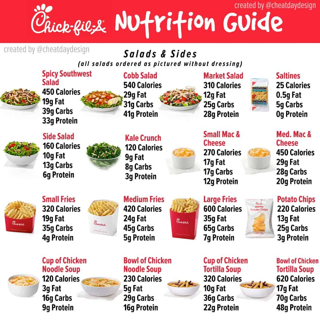 Chick Fil A Nutrition for Salads and Sides
