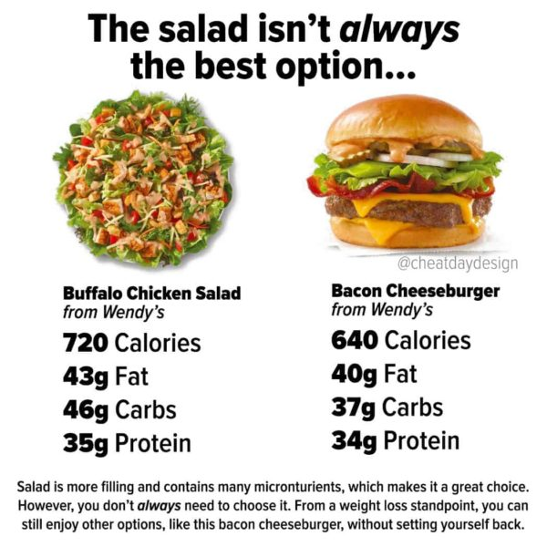 Is salad the best option