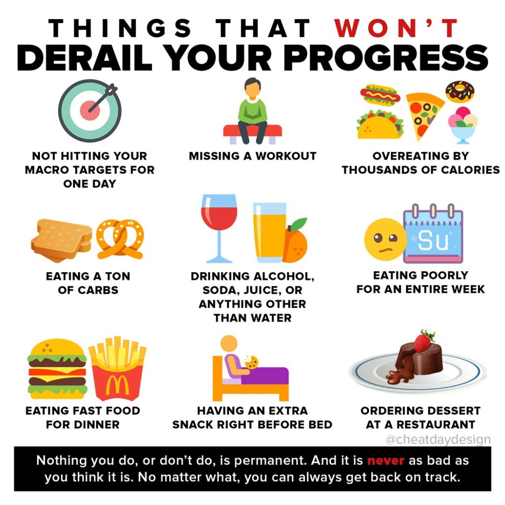 things that won't derail your diet