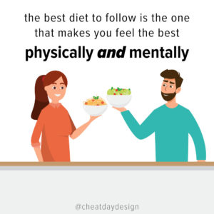 finding the best diet for you