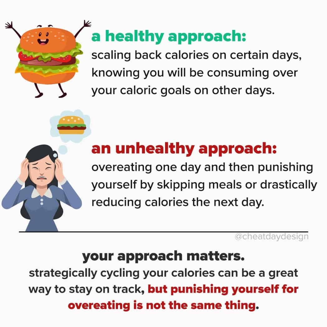 How to approach dieting