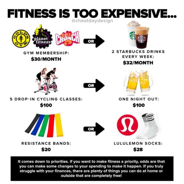 Is fitness too expensive