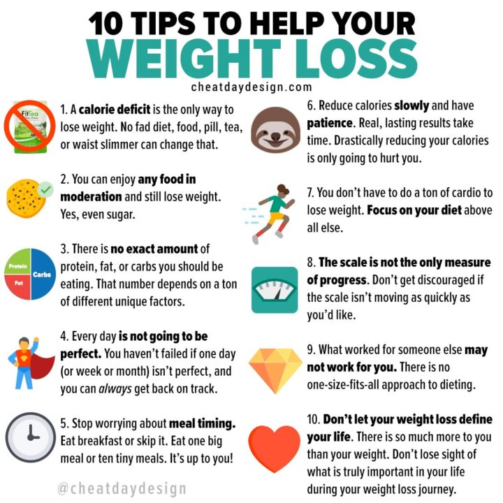 10 Simple Tips To Make Weight Loss Easier in 2021