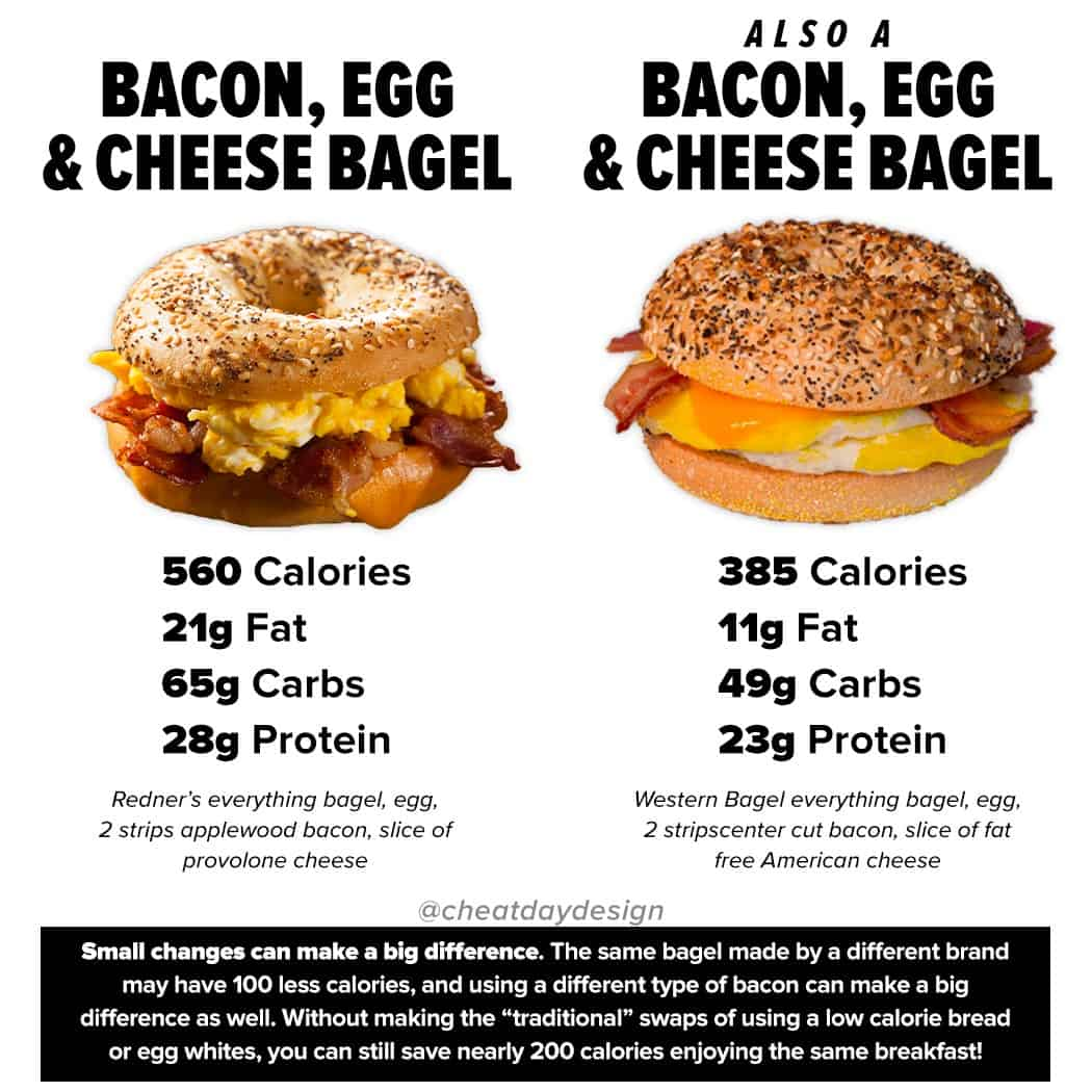 Bacon egg and cheese bagel calories