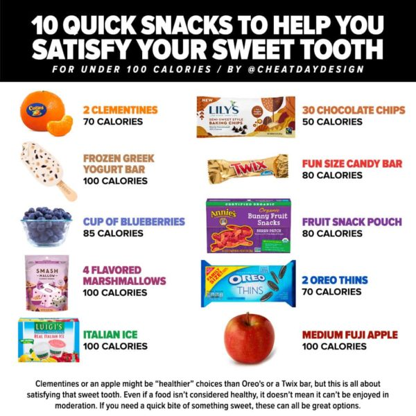 10 snacks for your sweet tooth