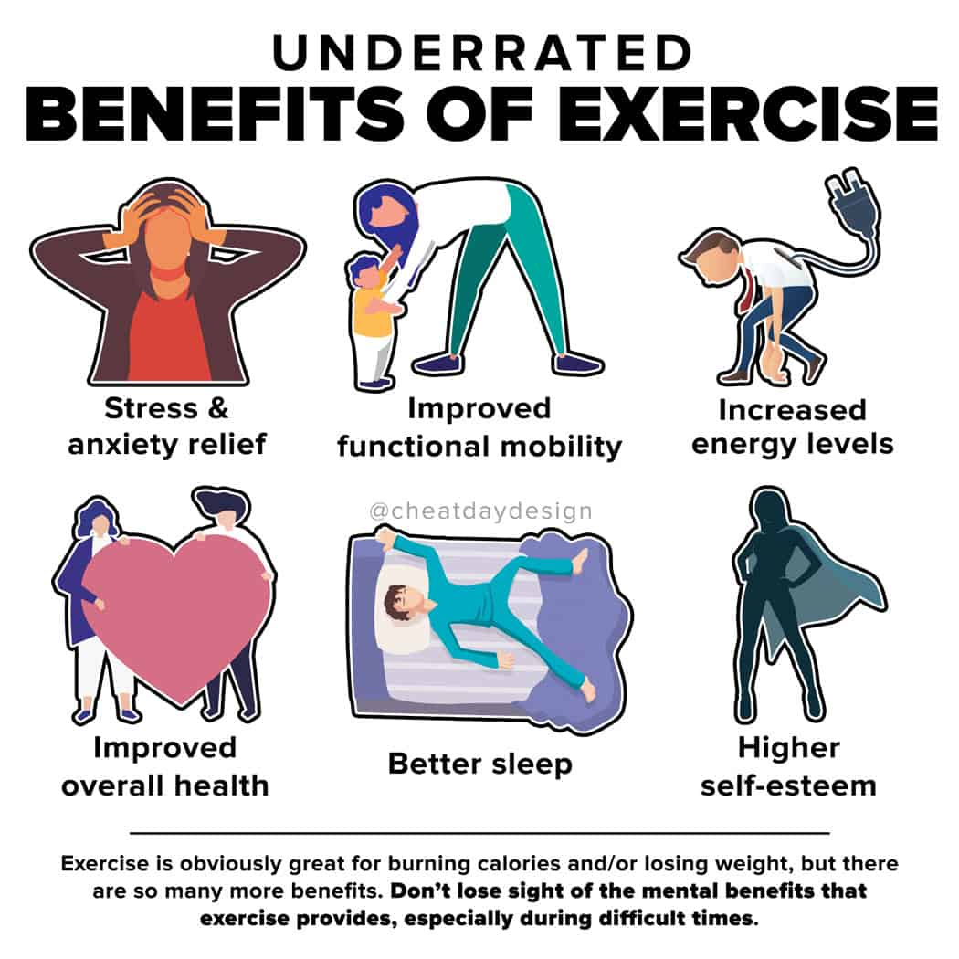 Underrated Benefits of Exercise