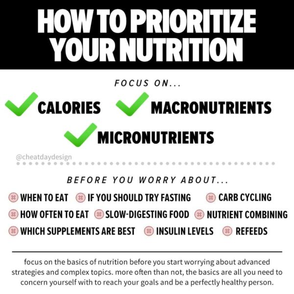 Focusing your nutrition