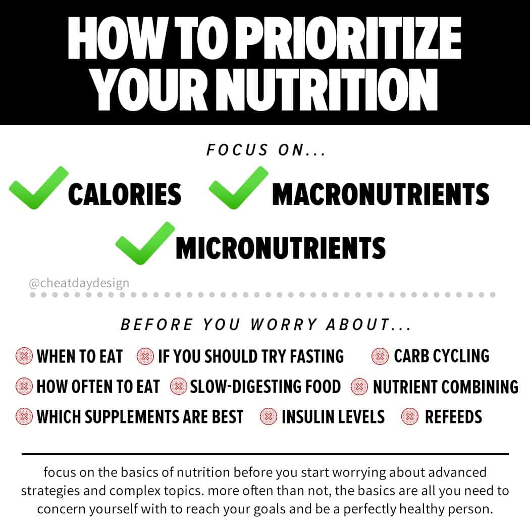 Where to focus your attention when it comes to nutrition
