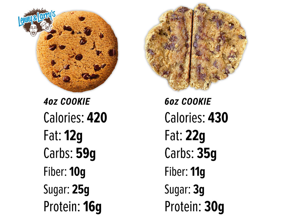 Homemade Protein Cookie vs Lenny & Larry's