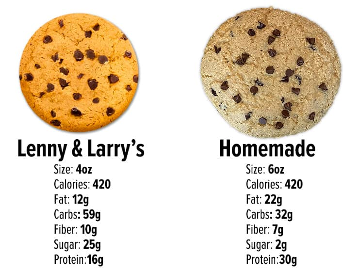 Homemade Lenny & Larry's Cookie