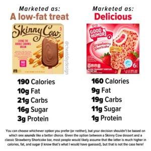 Ice cream bar comparison