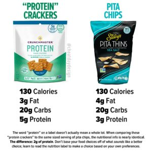 Protein crackers nutrition