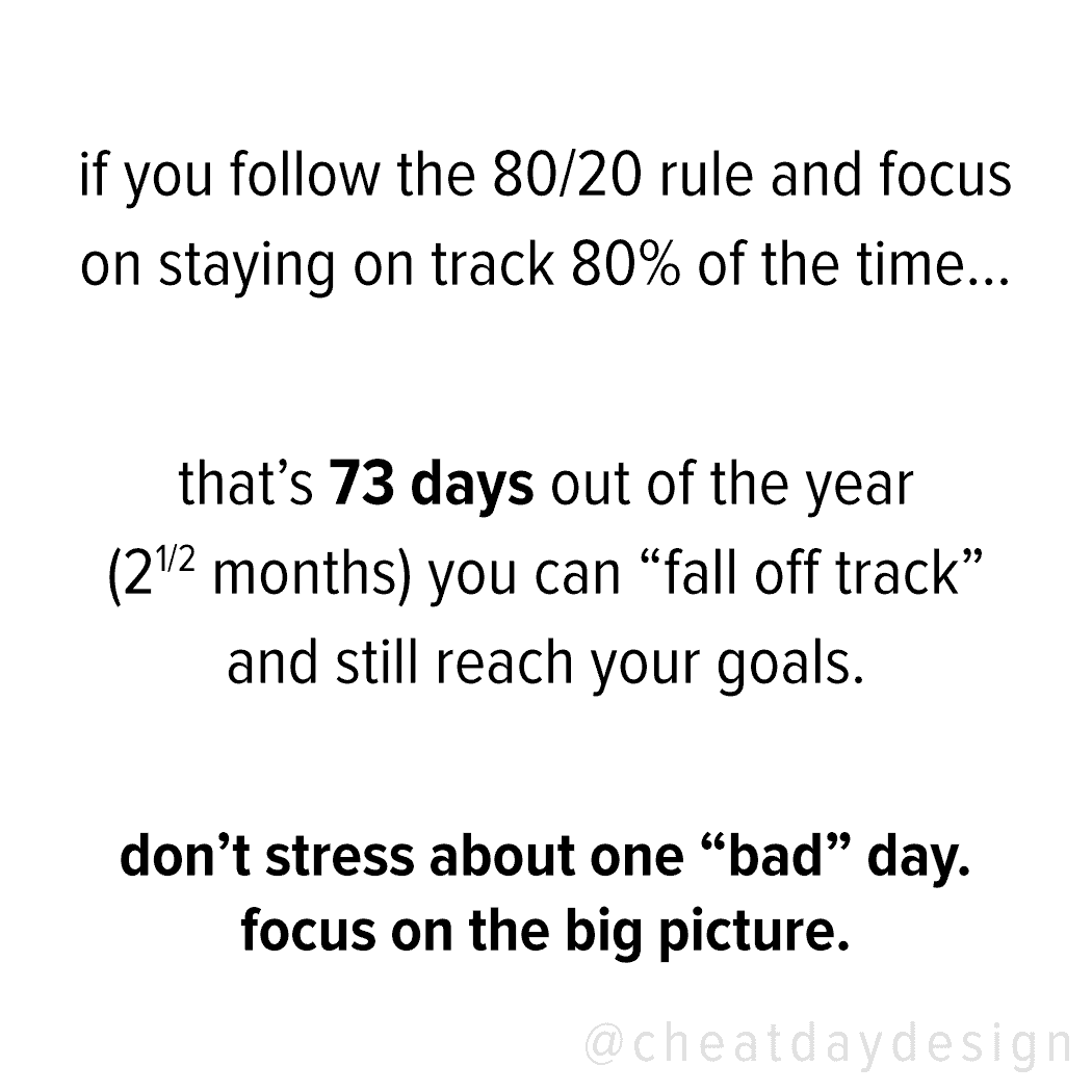 The 80/20 Diet Rule