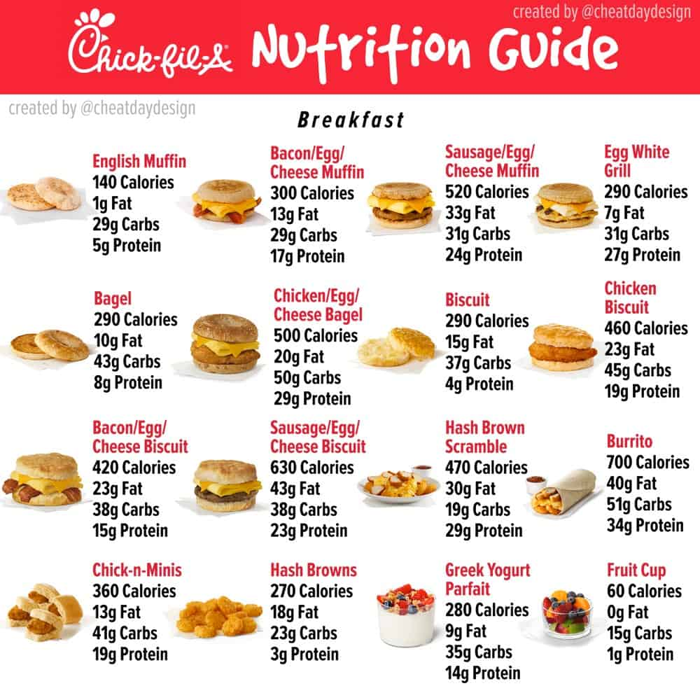 Chick Fil A Nutrition for Breakfast