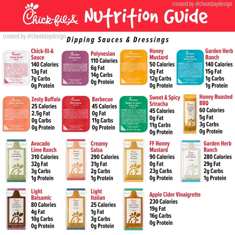Chick Fil A Nutrition for Sauces and Dressings