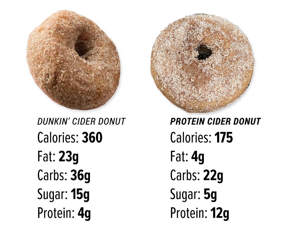 Dunkin vs homemade apple cider donut