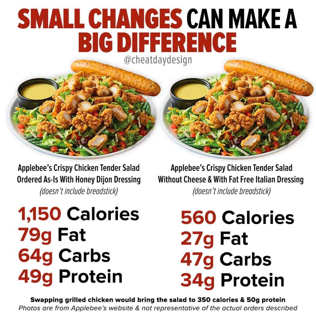 Salad calorie savers