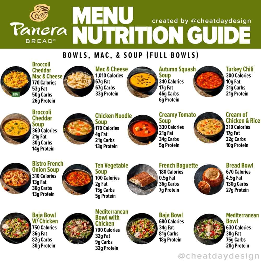 Panera Menu Nutrition Guide