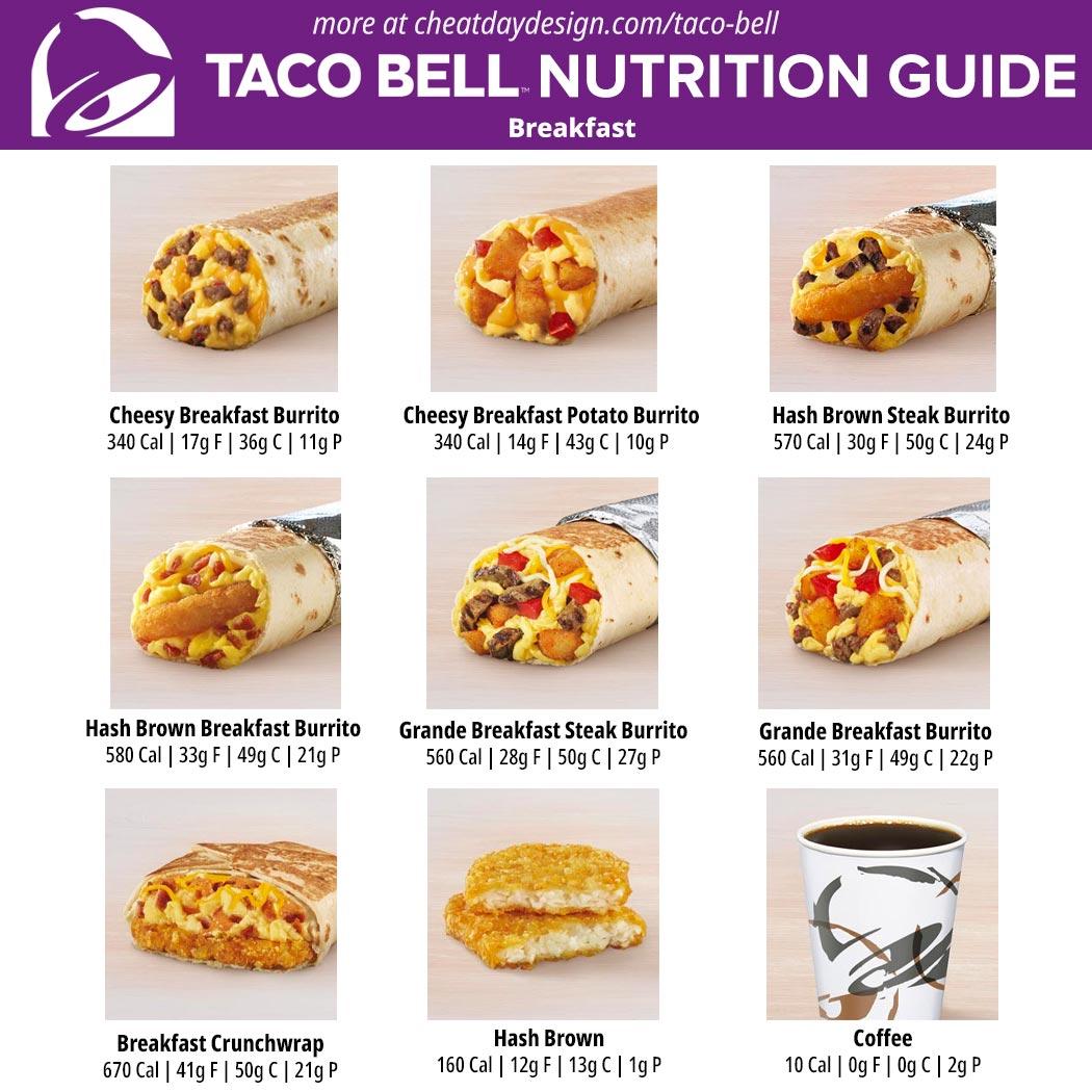 Taco Bell Nutrition for Breakfast