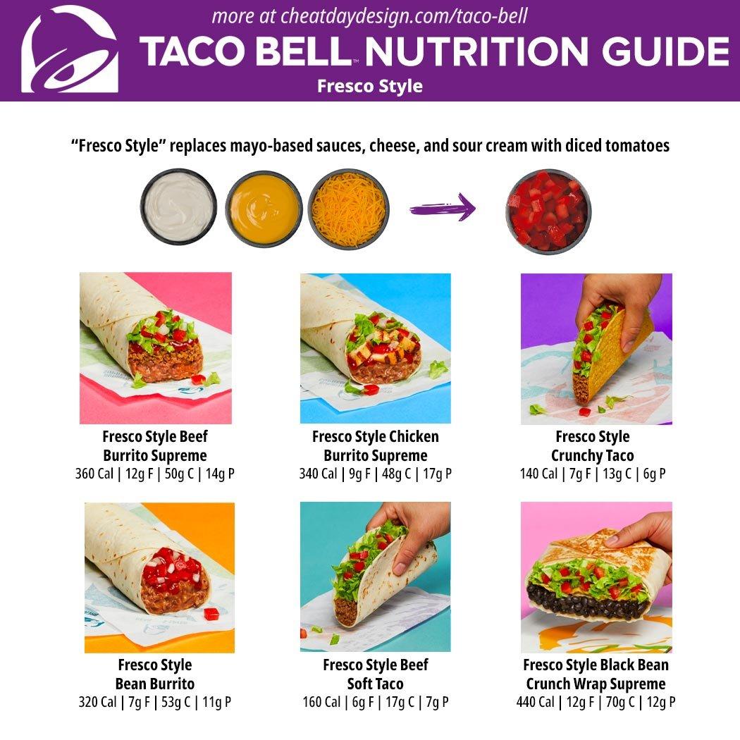 Taco Bell Fresco Menu