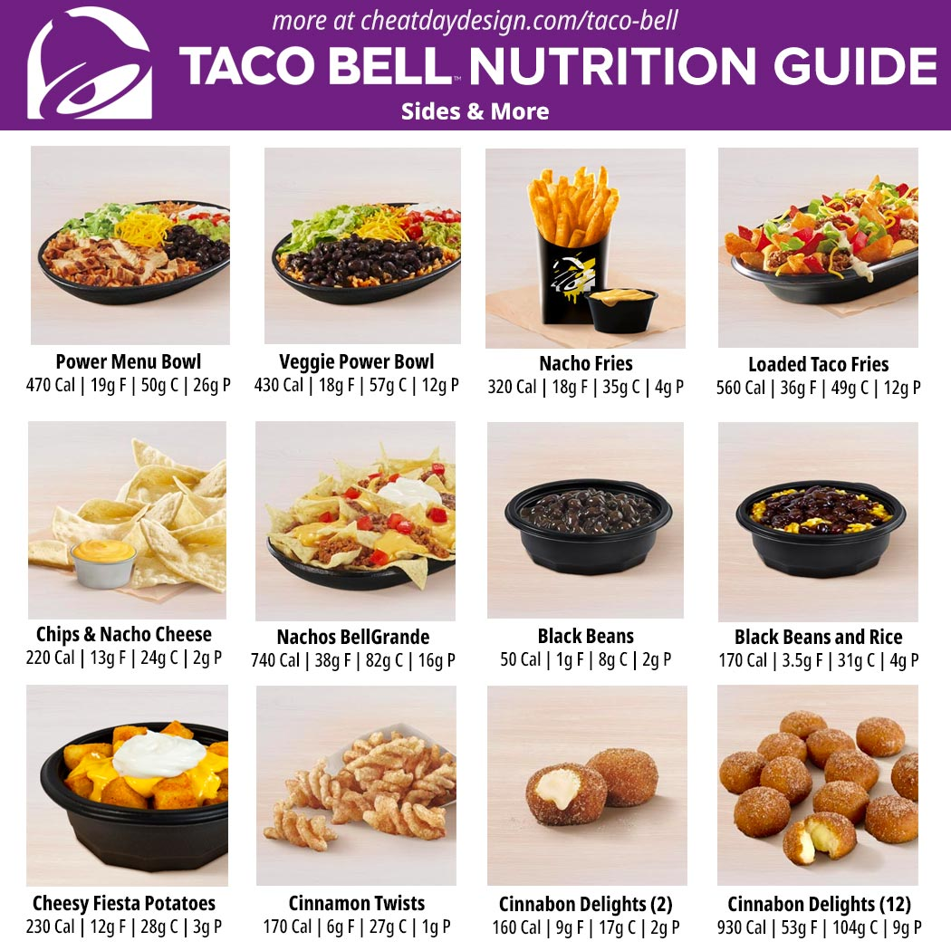 Taco Bell Nutrition for Sides