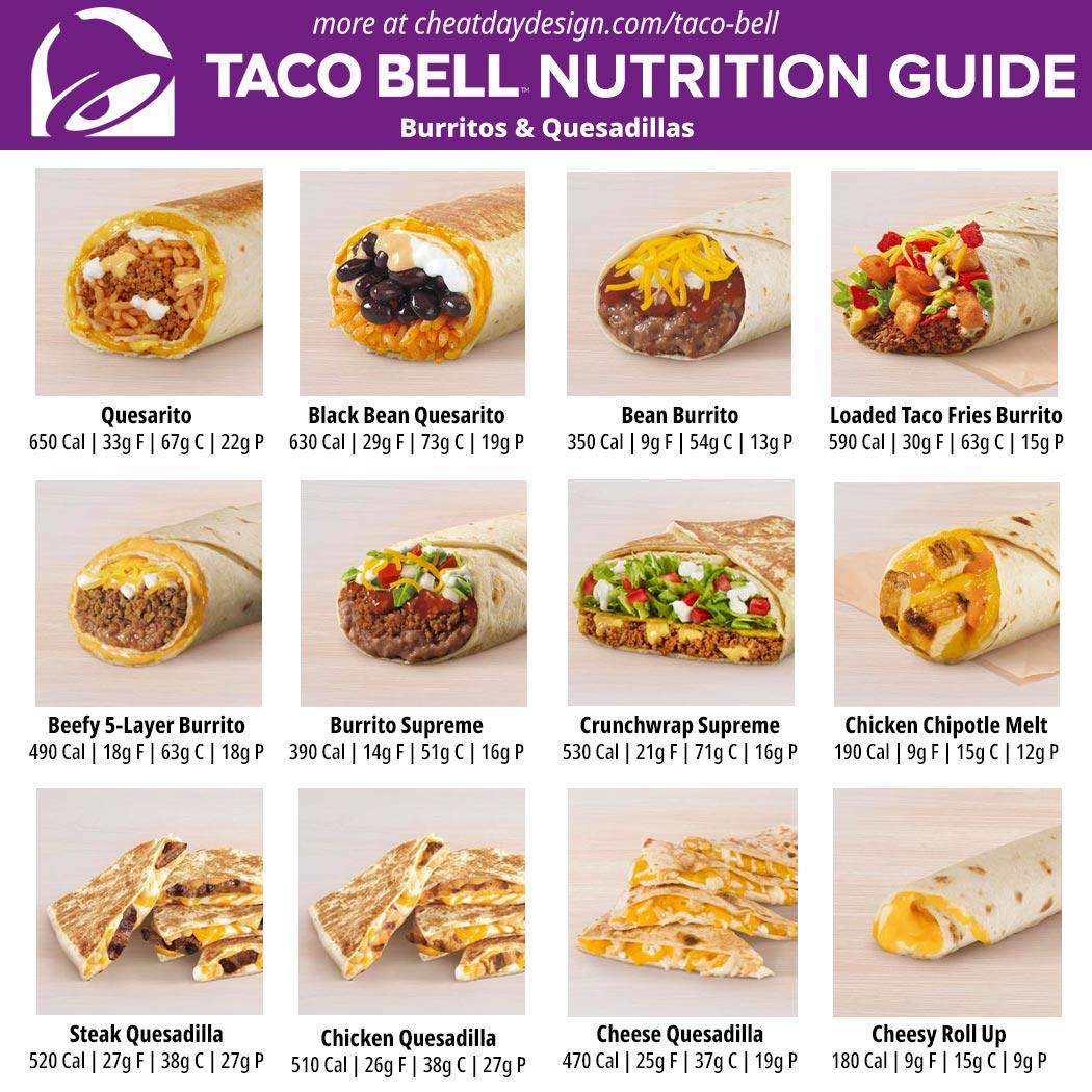 Taco Bell Nutrition for Burritos