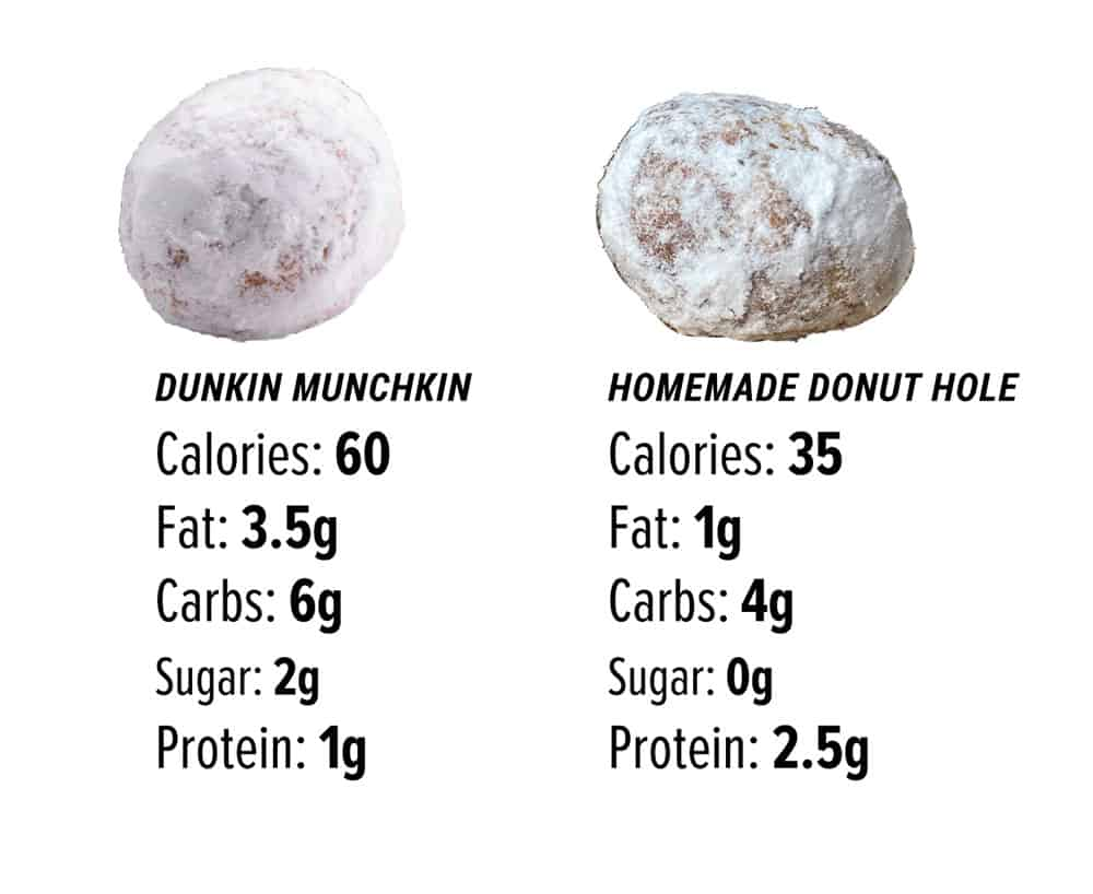 Donut hole nutrition comparison