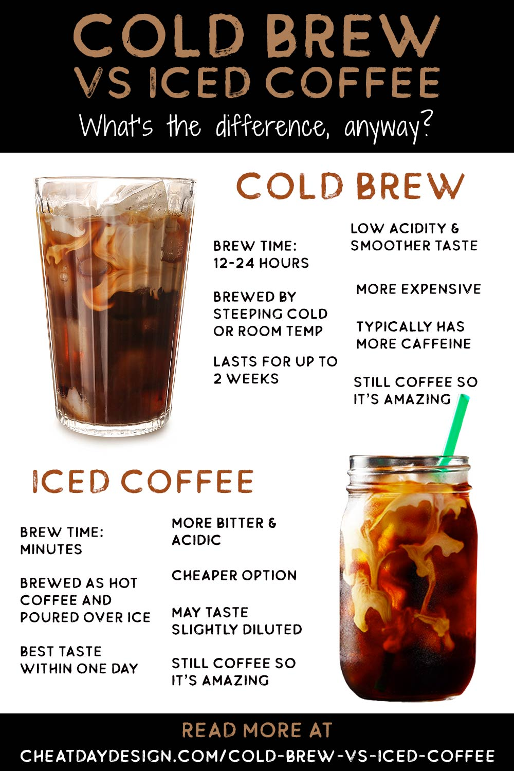 Cold Brew vs Iced Coffee